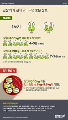 김장 하기 전에 알아두면 좋은 정보 / 인포그래픽 / kimchi infographic / ssg.com / shinsegaemall.com / emartmall.com / promotion / event / 신세계몰 / 이마트몰 / 프로모션 / 이벤트페이지