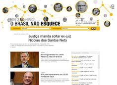 http://veja.abril.com.br/infograficos/rede-escandalos/