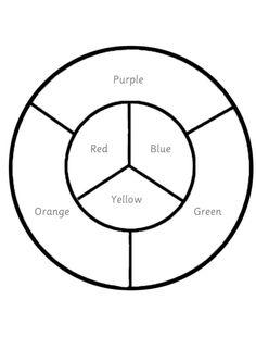Blank Colour Wheel La Pdf Circle Template Art Templates Secondary Color