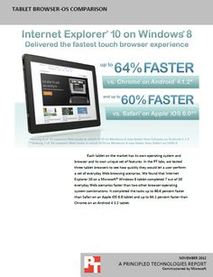 Tablet browser-OS comparison http://facts.pt/14DjXRc