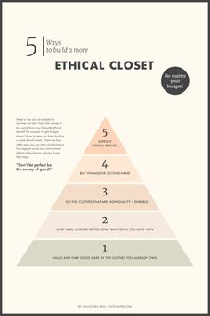 5 ways to build a more ethical closet (no matter your budget) - Anuschka Rees - Minimalism - FREE, CHEAP AND EASY Tips for Living a Minimalist Lifestyle ! Fashion Mode, Slow Fashion, Fashion Outfits, Style Fashion, Planet Fashion, Fashion Check, Fashion Capsule, Hipster Outfits, Budget Fashion