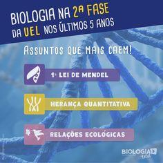 Falta pouco pra 2ª Fase da UEL!!!! Seus conhecimentos sobre estes assuntos estão afiados? Então corre que ainda dá tempo de dar aquela revisada! Uma boa prova a todos! #BiologiaTotal #ProfJubilut #UEL  www.biologiatota.com.br