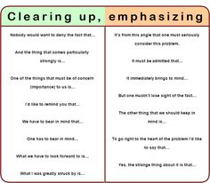 Useful Phrases: Opening, Continuing, Opinion, Contrasting, Agreement, Disagreement, Emphasizing etc. - learn English,vocabulary,communication,english