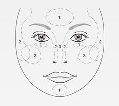 Cheek Color Application for Round Shaped Face    Needed: (1) Highlighting Facial Pen, (2) Bronzing Powder, (3) Cheek Color    Apply each product to corresponding location on facial map (indicated by #).