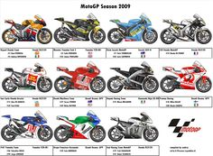 MotoGP 2009 Motorcycle Posters, Motorcycle Art, Motogp Teams, Honda Cub, Racing Motorcycles, Ducati, Yamaha, Sport Bikes, Cool Bikes