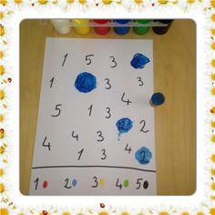 SAYI AVI - okul öncesi dönemde matematik becerilerinin temellerinden biri olan eğlenceli sayı kavramı örneklerinden biri.