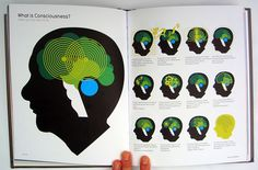 What Is Consciousness? - Information Is Beautiful by David McCandless by mkandlez, via Flickr