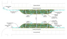 Hyperlocalizing Hydrology in the Post-Industrial Urban Landscape Sustainable Practices, Sustainable Design, Flood Mitigation, Water Solutions, Green Street, Water Management, Rain Garden, Water Quality, Urban Landscape