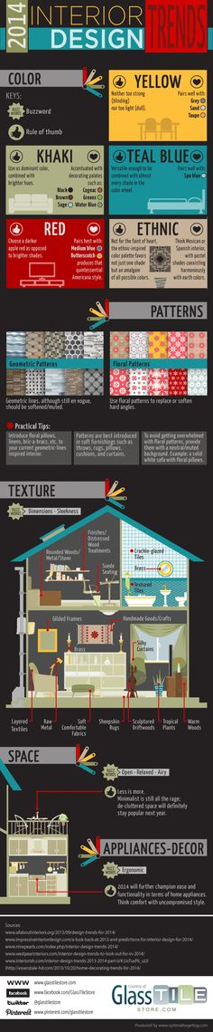 Interior Architecture design - The Glass Tile Store just launched a new infographic that rounds up the hottest design trends for 2014 Interior Ikea, Estilo Interior, Interior Exterior, Exterior Design, Interior Architecture, Interior Plants, Apartment Interior, Diy Design, Design Blog