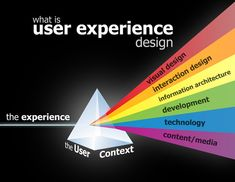 what is user experience (ux)?