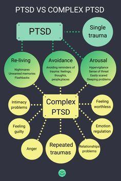 Mental And Emotional Health, Mental Health Matters, Ptsd Awareness, Mental Health Awareness, Le Trouble, Trauma Therapy, Complex Ptsd, Ptsd Symptoms, Stress Disorders