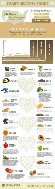 Heart Healthy Foods #Infographic #Infografía