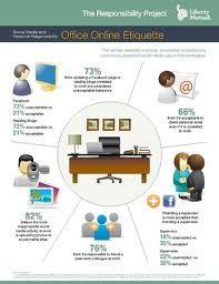 Online Office Etiquette