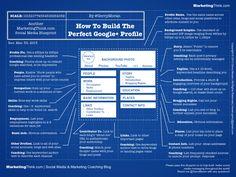 The Perfect Google+ Profile: Infographic #socialmedia #Google+