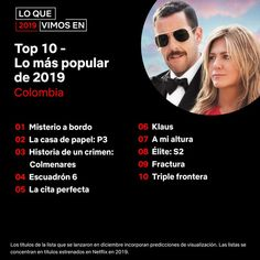 Lo mejor en Netflix Colombia Videos, Movie Posters, Perfect Date, Colombia, Get Well Soon, Film Poster, Billboard, Film Posters