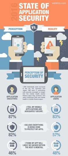 applicationsecurity1