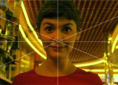 Un video sobre las técnicas que Jeunet emplea para crear la autonomía de los personajes en 'Amélie' y representar un mundo en constante movimiento.