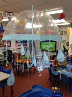 Water area display shop displays nurse nursery display ideas for babies nursery display ideas baby room . Eyfs Activities, Nursery Activities, Water Activities, Indoor Activities, Summer Activities, Family Activities, Eyfs Classroom, Outdoor Classroom, Classroom Displays Eyfs