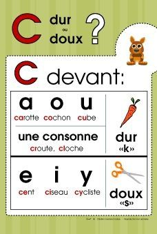 Learning French or any other foreign language require methodology, perseverance and love. In this article, you are going to discover a unique learn French method. French Language Lessons, French Language Learning, French Lessons, Spanish Lessons, Spanish Language, Foreign Language, French Teaching Resources, Teaching French, Teaching Spanish