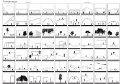 Image result for simcity typologies