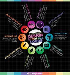 Golden-Rules-for-Designing-A-Logo.jpg (2000×2138)