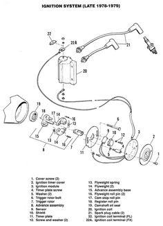 Ironhead Wiring Harness Diy 1999 Harley Evo Oil Lines Diagram Shovelhead Oil Line