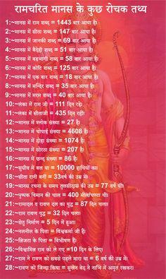 रामचरित मानस के कुछ रोचक तथ्य    #Yog #YogPath #SohamYogMission #yoga #Meditation #Benefitsofyoga #YogaMotivation #Soul  #Spirituality #HealthTips #Wellness #Mind #Success #YogaTherapy #YogaBook #YogaQuotes2018 #HealthNews Hinduism Quotes, Sanskrit Quotes, Vedic Mantras, Hindu Mantras, Krishna Quotes, General Knowledge Book, Gernal Knowledge, Knowledge Quotes, Hindi Quotes On Life