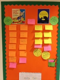 Literature 2. Thinking Maps  Compare and contrast 2 books and make an interactive display using sticky notes. Students can each receive their own sticky notes and write their own descriptions then come up and pin it on board.