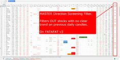 Stocks OnFire (stocksonfire) on Pinterest