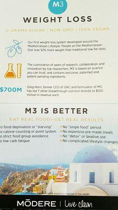193 best modere m3 images fitness motivation fitness quotes rh pinterest com