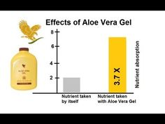 Aloe Vera Juice Benefits. Aloe Vera helps increase better nutritent abso...