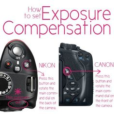 Photography Exposure Modes (how to set exposure compensation)