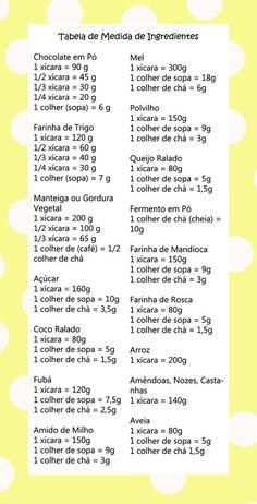Tabelas de Conversão de Medidas Cake Recipes, Dessert Recipes, Menu Dieta, Good Food, Yummy Food, Portuguese Recipes, Hygiene, Baking Tips, Cooking Time