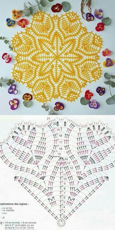 Crochet Stitches Chart, Free Crochet Doily Patterns, Crochet Mat, Crochet Doily Diagram, Crochet Dollies, Crochet Circles, Thread Crochet, Crochet Crafts, Crochet Squares