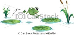 Vector - A frog at the pond with waterlilies - stock illustration, royalty free illustrations, stock clip art icon, stock clipart icons, logo, line art, EPS picture, pictures, graphic, graphics, drawing, drawings, vector image, artwork, EPS vector art