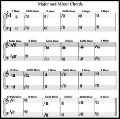 Printable Piano Chord Chart for major and minor chords. Including sheet music and fingering for all chords. Look no further for free piano chord chart