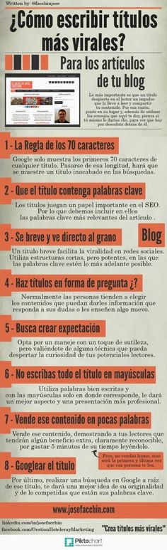 ¿Cómo escribir títulos más virales para tus posts? Infografía en español. #CommunityManager: