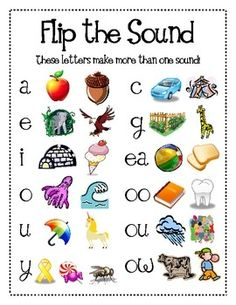 for kids letters and sounds guided reading teaching reading teaching phonics reading