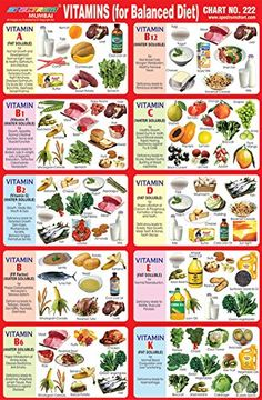 Vitamins (For Balanced Diet) Chart Wall Chart Educational Chart For Children'S in 2020 Sport Nutrition, Nutrition Chart, Health Diet, Health And Nutrition, Nutrition Guide, Balanced Diet Chart, Vitamin A Foods, Micro Nutrients, Food Charts