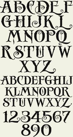 3 Ways to Improve Your Typography Alphabet Design Alphabet Design, Fonte Alphabet, Fancy Fonts Alphabet, Alphabet Letters, Creative Lettering, Lettering Styles, Tattoo Lettering Fonts, Font Styles, Calligraphy Letters