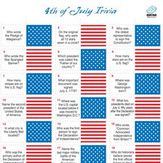 Fourth of July Trivia Game - iMom