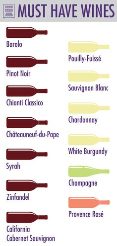 Must Have Wines