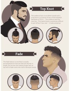 Infographic: The Most Popular Men's Hairstyle Trends Today - DesignTAXI.com