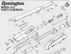 Groovy Remington 870 Diagram Basic Electronics Wiring Diagram Wiring Cloud Nuvitbieswglorg