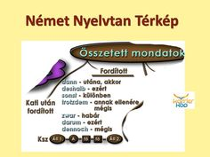 Learn German, Languages, Learning, German Language Learning, Knowledge, Teaching, Education, Studying
