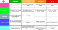 Blog de Paco Hidalgo: Rúbrica para una infografía con Piktochart