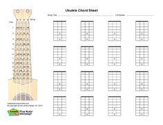 Ukulele blank printable chord boxes, keys