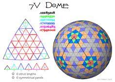 7V geodesic dome (only 6 strut lengths)