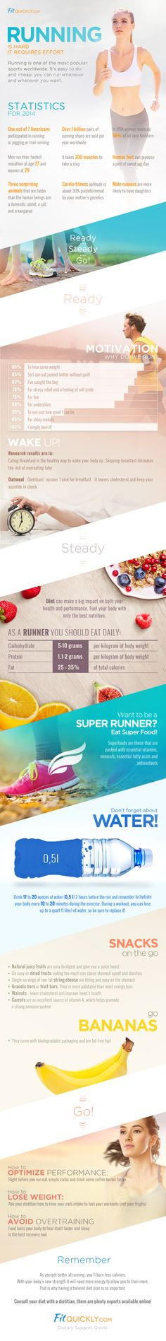 "Our Infographic ""Ready, Steady, Go!"" is designed to help you answer some of the most important question when it comes to fueling your body for running."