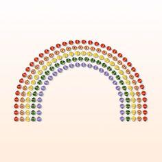 #Tassimo #TouchSipSmile #rainbow #thankyou #merci #gracias #danke